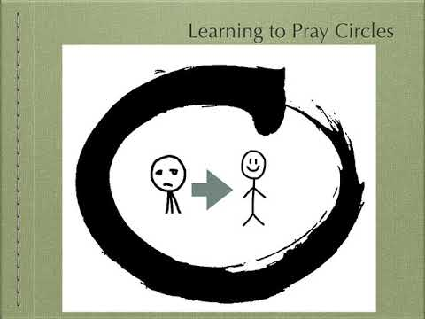 Dr. Kevin Conners | Conners Clinic - Prayer Circles