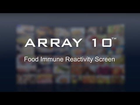 Food Testing for Antibodies 1