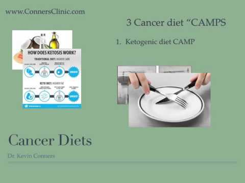 Cancer Diets - 3 CAMPS