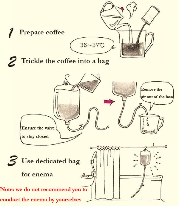 Coffee Enemas How-To -part 2 1