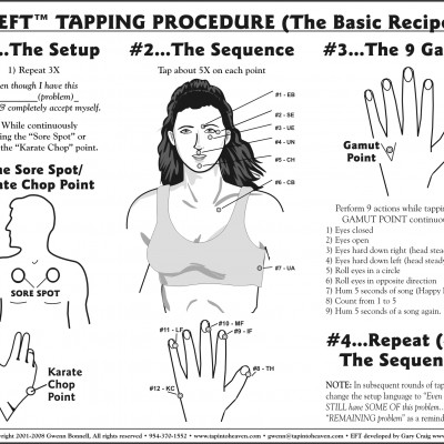 EFT_Tapping_Chart_English