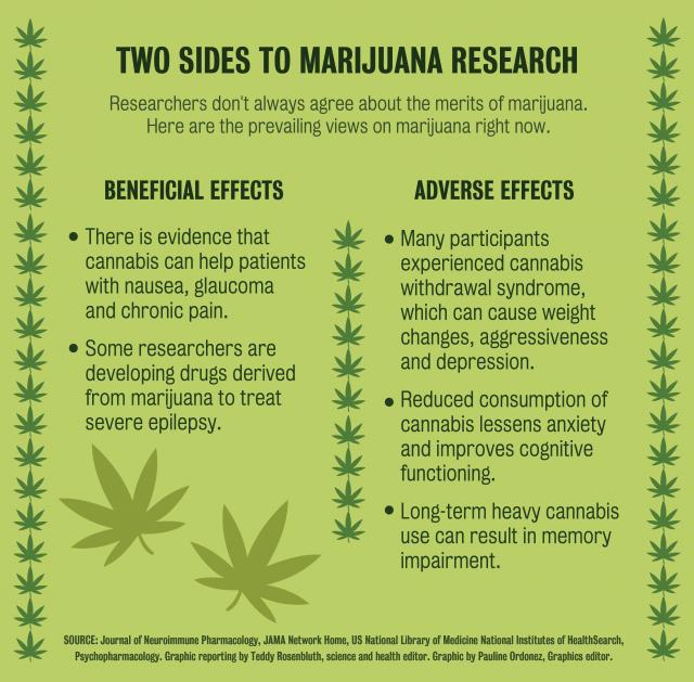 Big Pharm's Typical Hesitancy Towards Cannabis Use 1